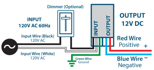120v led dimmer wiring diagram house wiring diagram symbols u2022 rh maxturner co